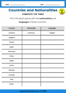ESL Worksheet About Countries And Nationalities