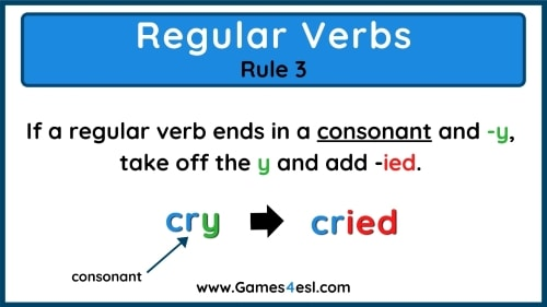 Past Tense Rules 3
