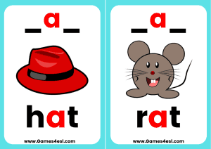 Phonics Flashcards CVC a
